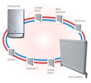 hydronic_heating_02